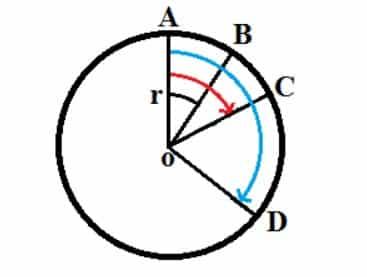 juring-lingkaran-1